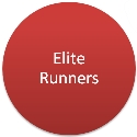Elite runners training programme