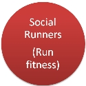 Social Runners training programme